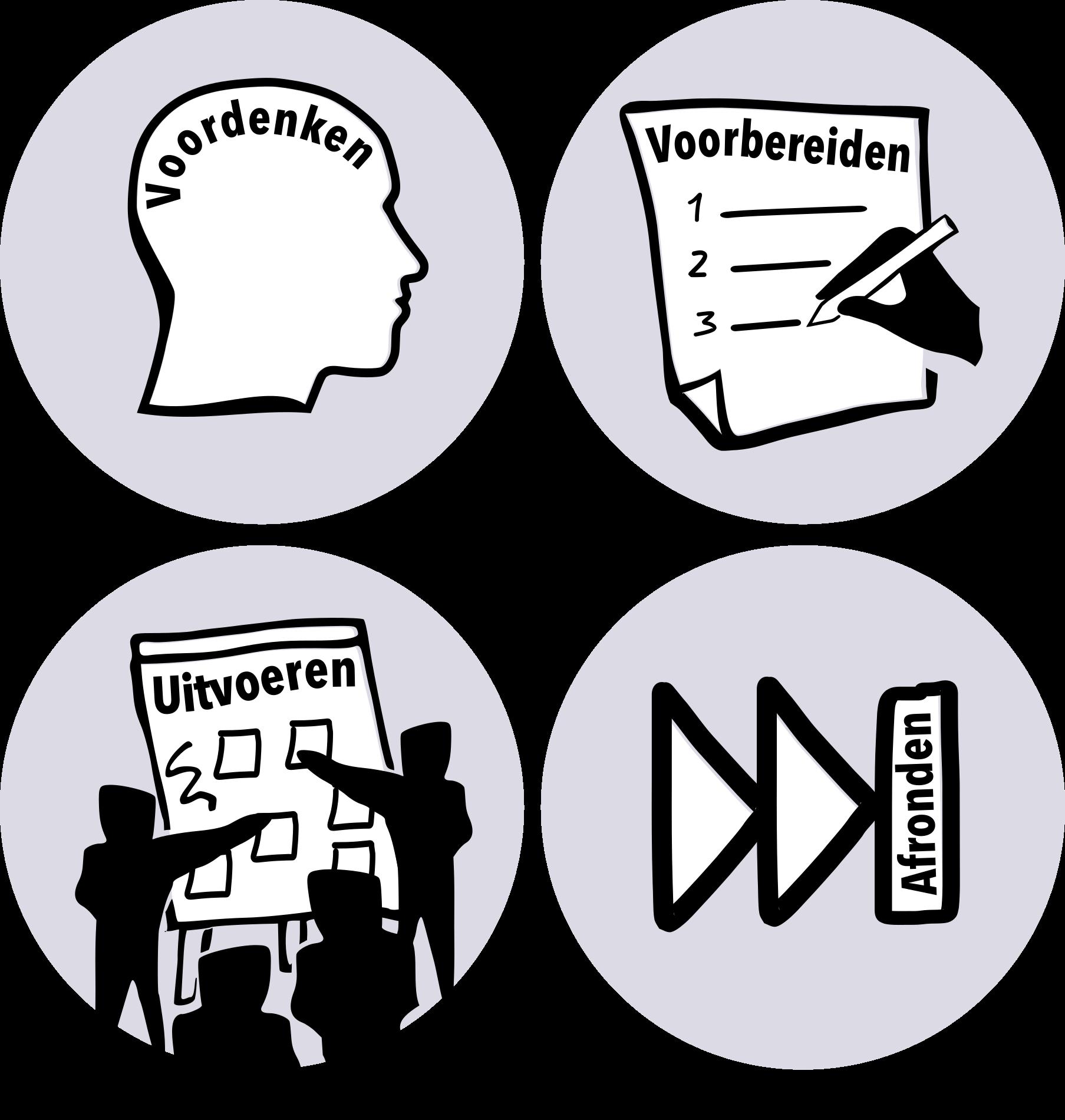 in 4 stappen naar innovatieve ideeën en concrete oplossingen